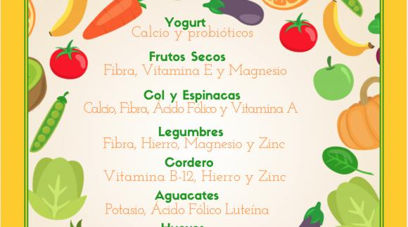 Si estás embarazada, te interesa conocer estos alimentos